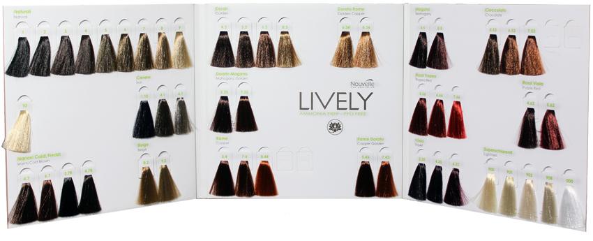 Нувель краска для волос